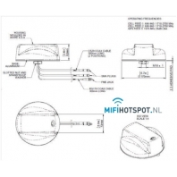LGMM-7-27 Panorama-Low profile LTE Antenna -GPS-mifi-hotspot-Schematic